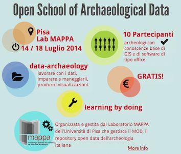 open school archaeological data